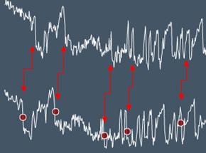 Synkronisering af iskerner