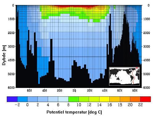 Temperaturer i det vestlige Atlanterhav